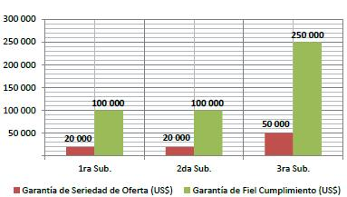 Subasta_Generación Eléctrica_CETEA